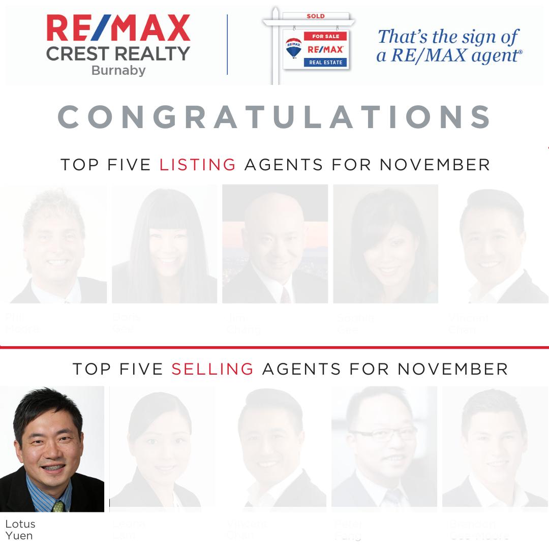 Top 5 REMAX Realtor  Lotus Yuen PREC Nov 2019