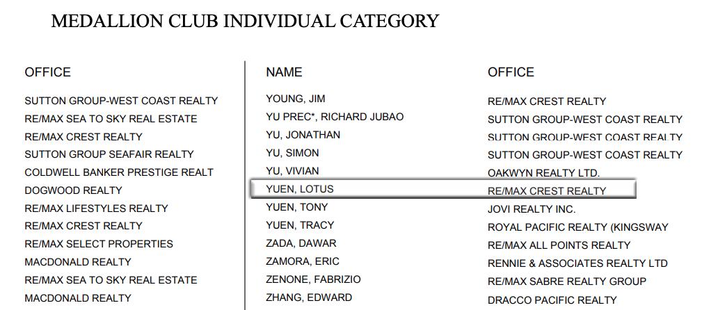 Medallion Member 2019 - Lotus Yuen