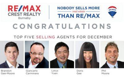 2019 December Top 5 REMAX Realtor in REMAX Crest Realty – Lotus Yuen PREC
