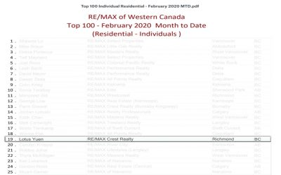 February 2020 – Top 100 REMAX REALTOR in Western Canada